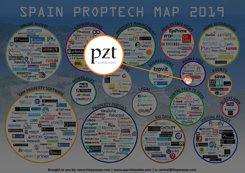 actualización mapa proptech 2019